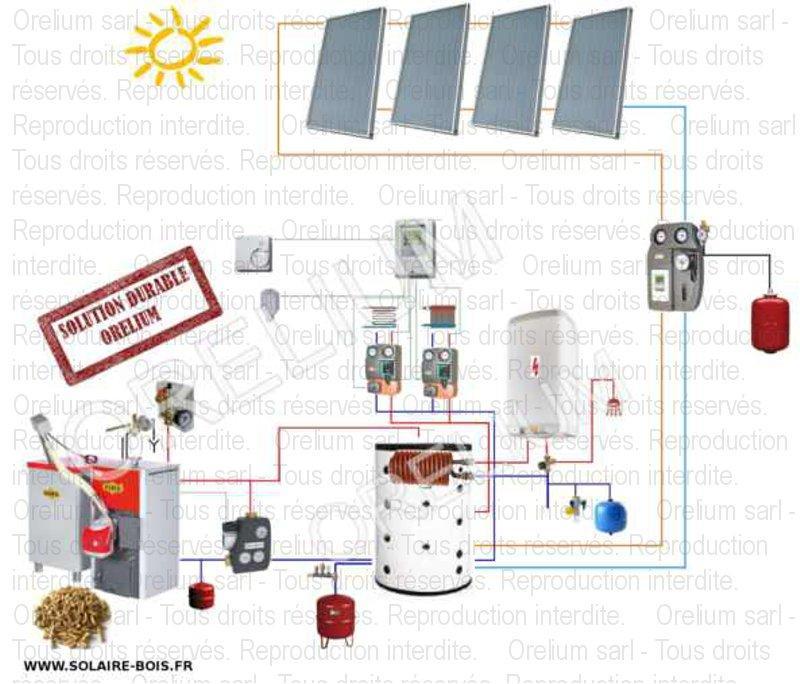 chauffage solaire granul s kit solaire granul s combin solaire granul s solaire. Black Bedroom Furniture Sets. Home Design Ideas