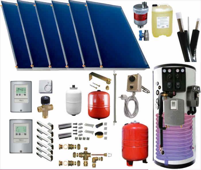 Chauffage solaire piscine kit chauffage solaire piscine for Installation chauffage solaire piscine