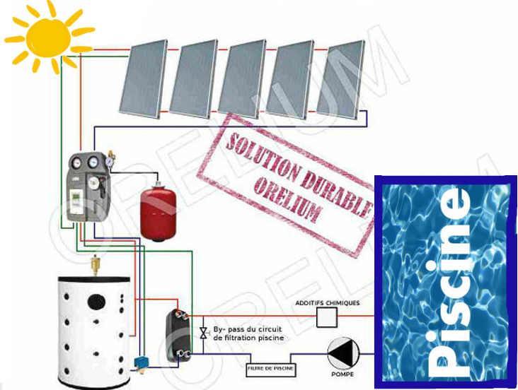 kit chauffage solaire piscine orelium chauffage solaire. Black Bedroom Furniture Sets. Home Design Ideas