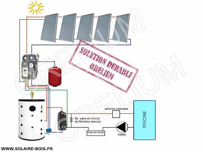 Panneaux solaires regulus performance dimensions prix solaire - Panneaux solaire pour piscine ...