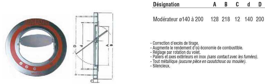 Mod rateur de tirage dixneuf dixair 140 200 solaire - Regulateur de tirage ...