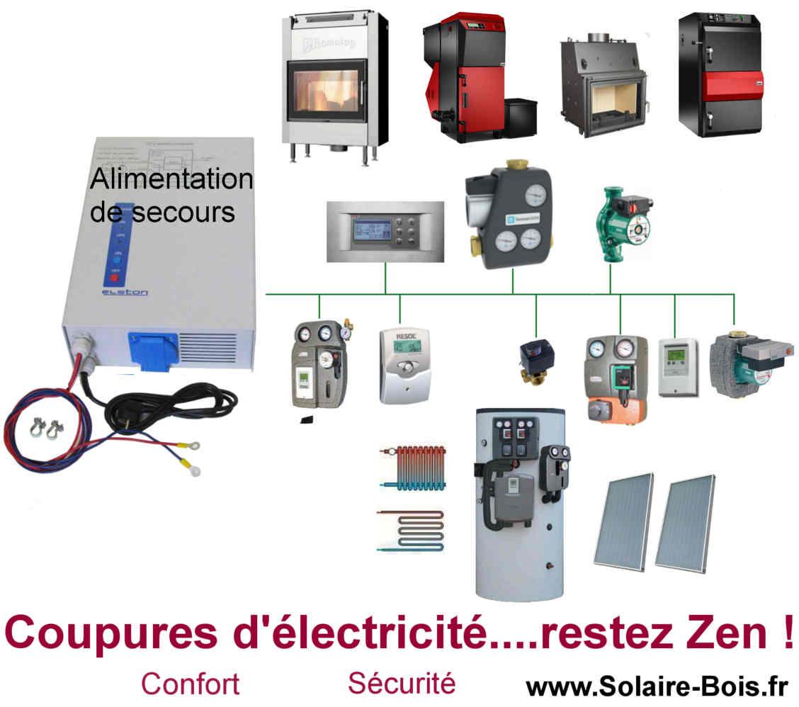 Alimentation de secours batterie de secours s curit chaudi re bois solaire - Onduleur electrique pour maison ...