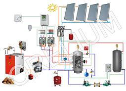 Chauffage solaire maison 8 schma hydraulique chauffage for Chauffage piscine solaire fait maison
